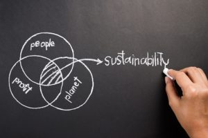 Diagram depicting sustainability - people, planet, profit